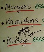 Cafe Deutsch - Plakate für Deutsch als Fremdsprache (DaF), von Jens ...